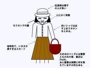 エホバの服装